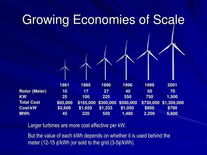 Growing Economies of Scale