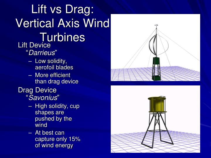 Lift vs Drag: