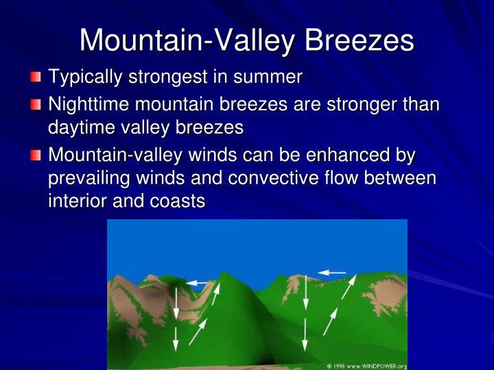 Mountain-Valley Breezes