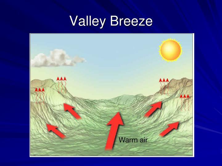 Valley Breeze