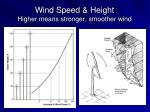 wind speed height higher means stronger smoother wind
