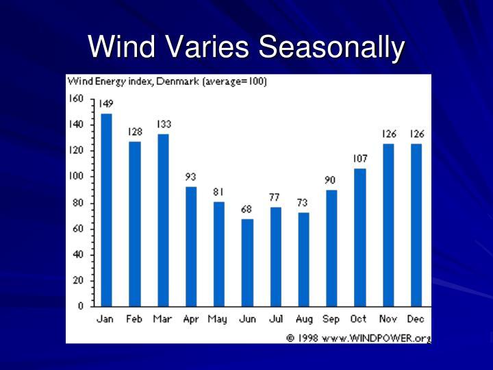Wind Varies Seasonally