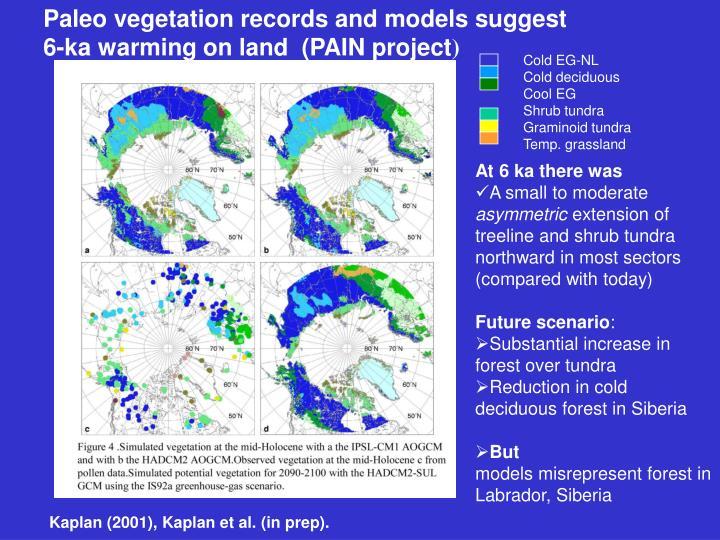 Paleo vegetation records and models suggest