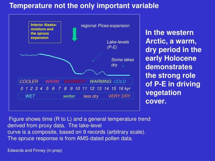Temperature not the only important variable
