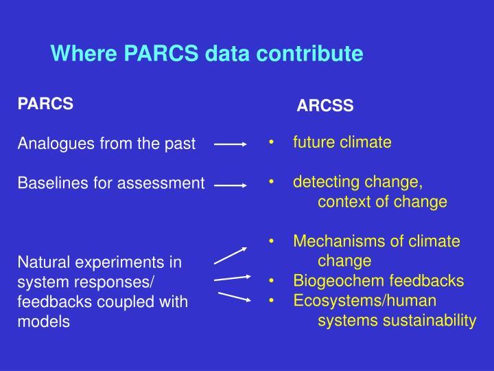 Where PARCS data contribute