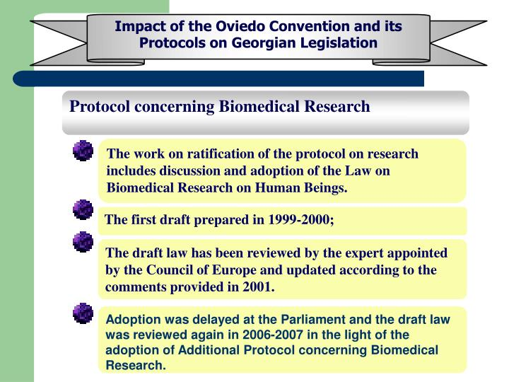 Impact of the Oviedo Convention and its Protocols on Georgian Legislation