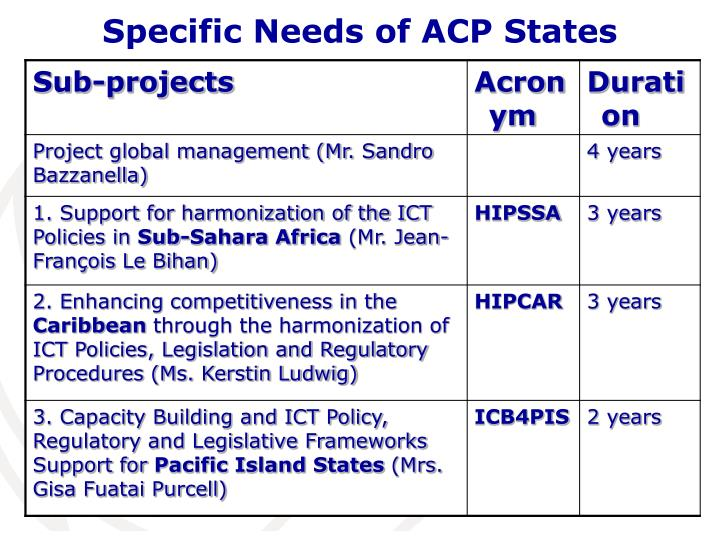 Specific Needs of ACP States