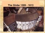 the globe 1599 1613