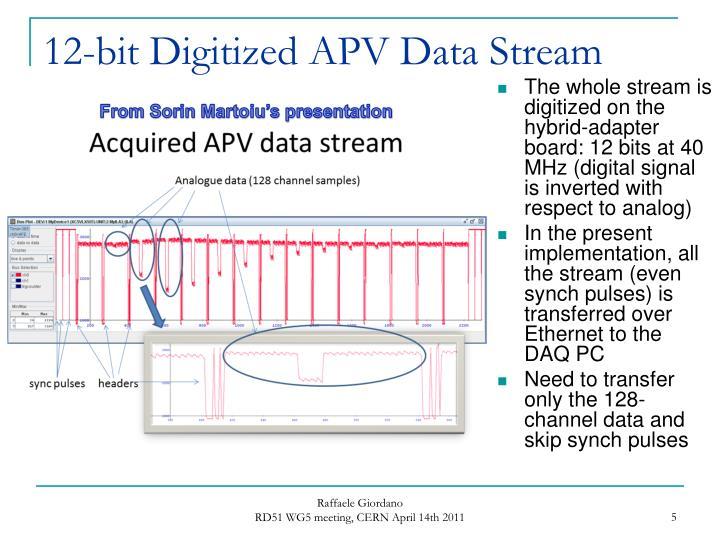 12-bit Digitized APV Data Stream