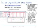 12 bit digitized apv data stream
