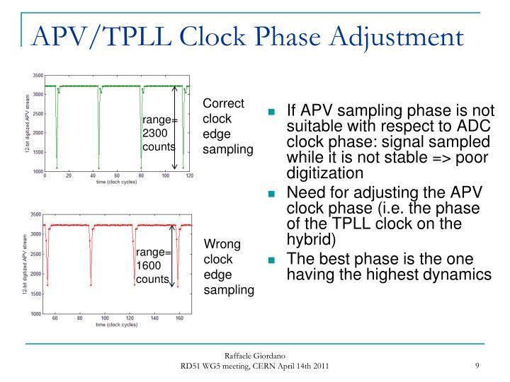 APV/TPLL Clock Phase Adjustment