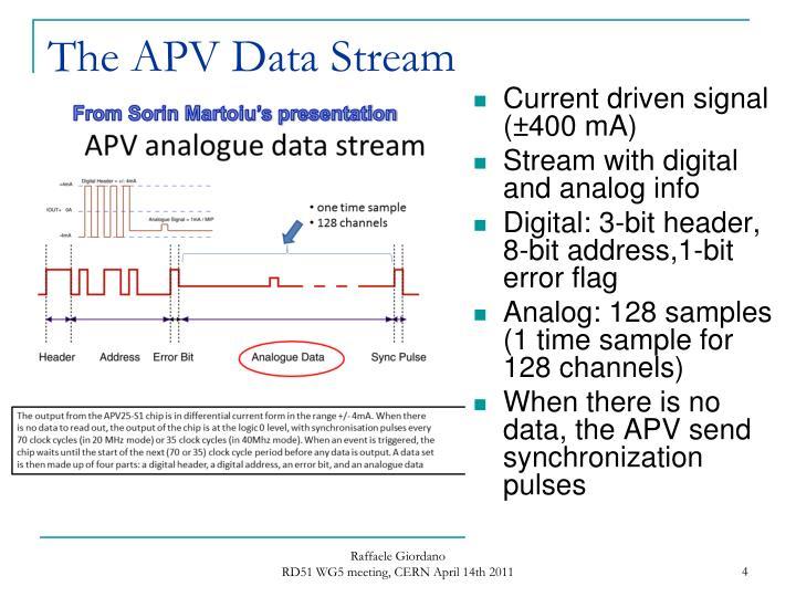 The APV Data Stream