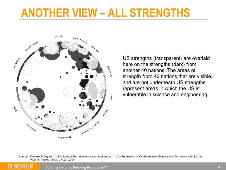 ANOTHER VIEW – ALL STRENGTHS