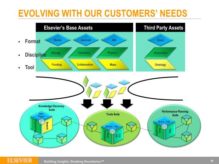 Elsevier's Base Assets