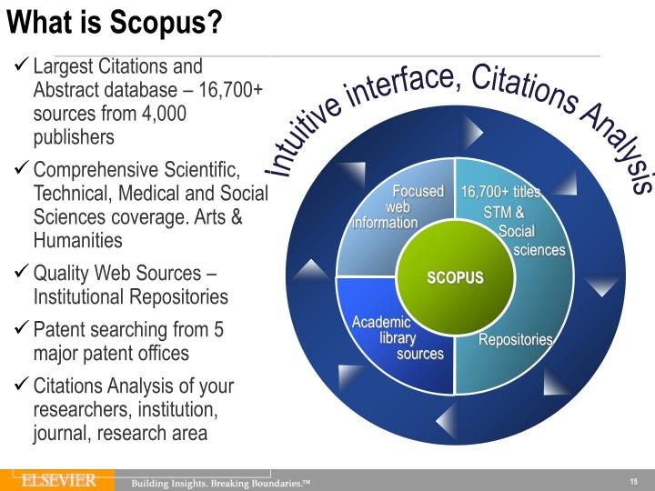 What is Scopus?