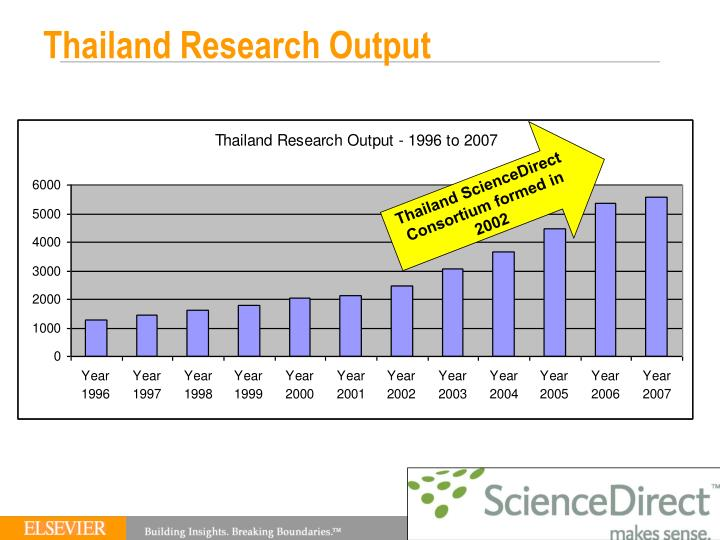 Thailand Research Output
