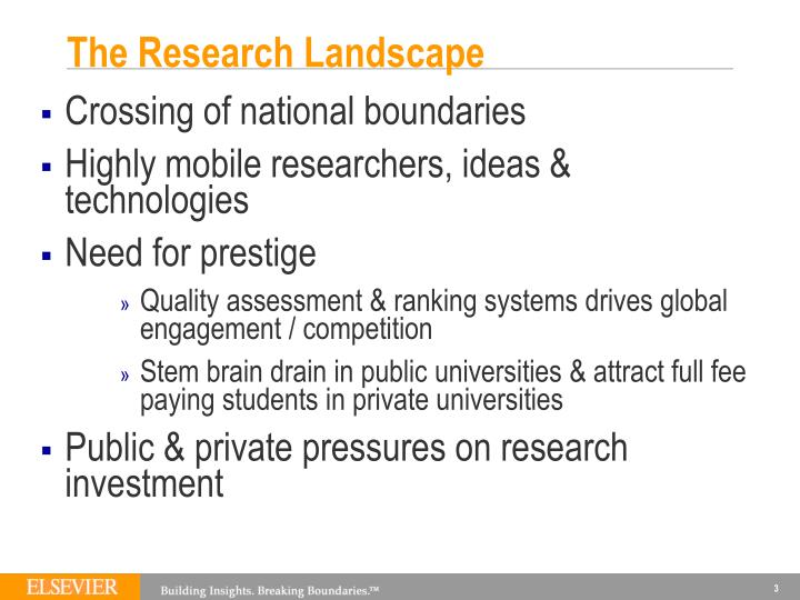The Research Landscape