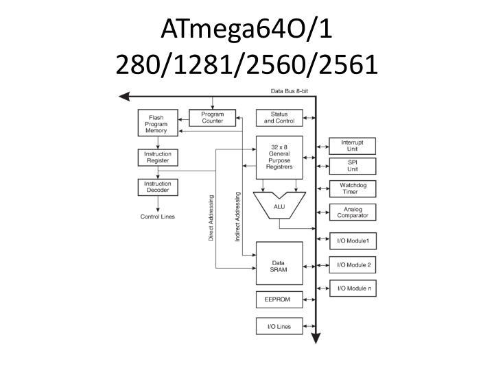 ATmega64O/1 280/1281/2560/2561