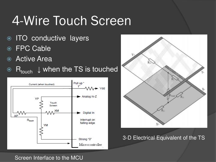 4-Wire Touch Screen