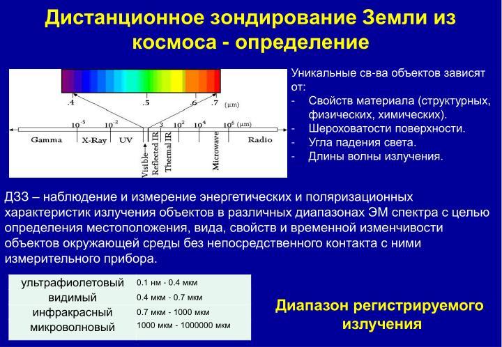 Дистанционное зондирование Земли из космоса - определение