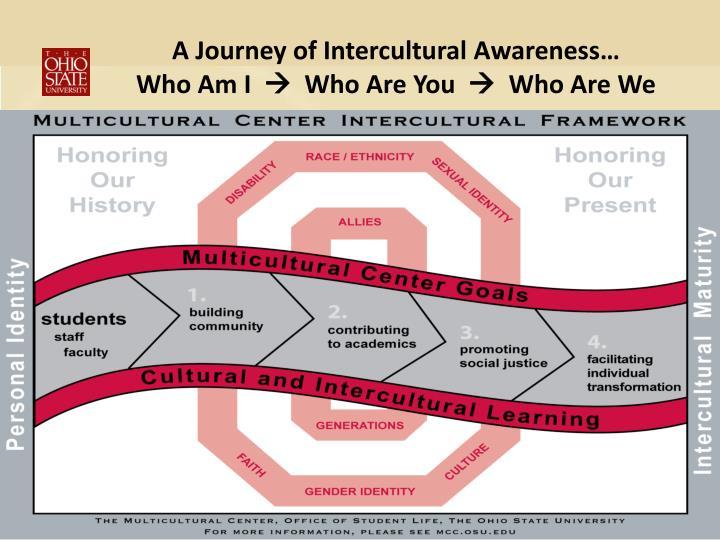 A Journey of Intercultural Awareness…