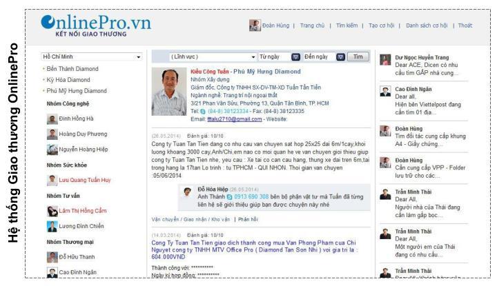 Hệ thống Giao thương OnlinePro