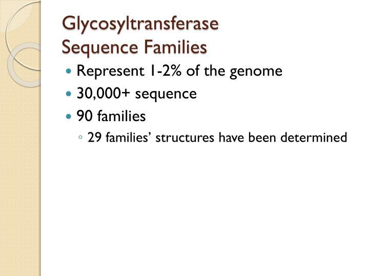 Glycosyltransferase