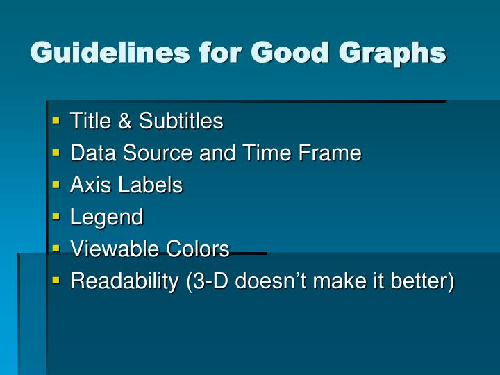 Guidelines for Good Graphs