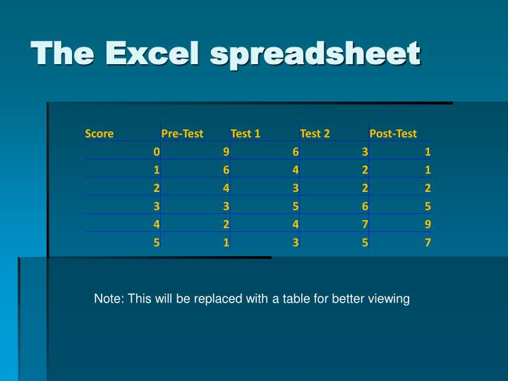 The Excel spreadsheet