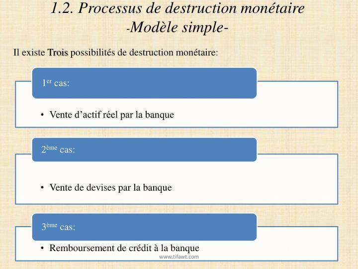 1.2. Processus de destruction monétaire