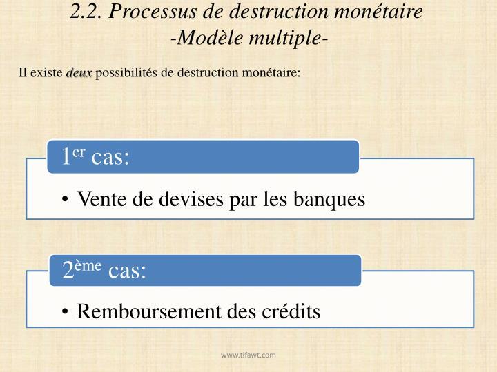 2.2. Processus de destruction monétaire