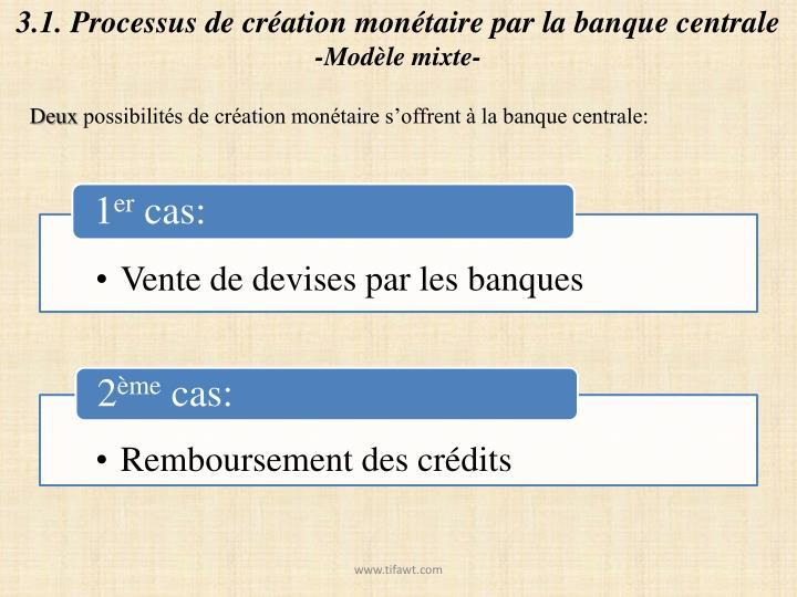 3.1. Processus de création monétaire par la banque centrale