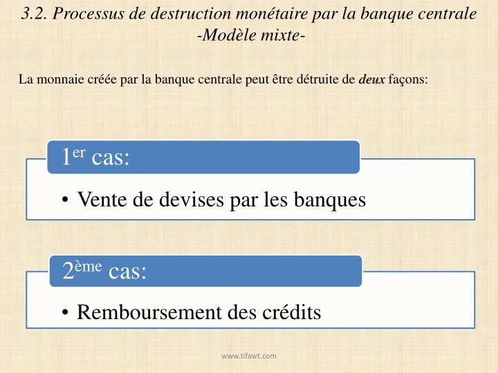 3.2. Processus de destruction monétaire par la banque centrale