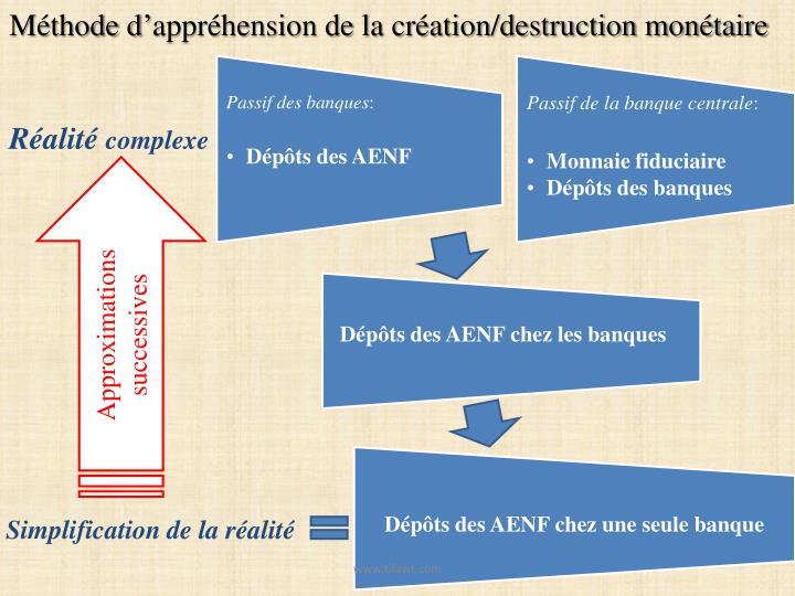 Méthode d'appréhension de la création/destruction monétaire