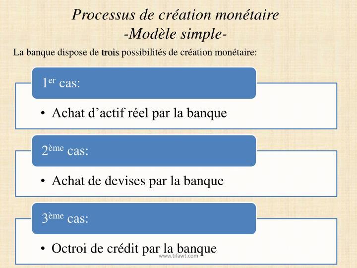 Processus de création monétaire