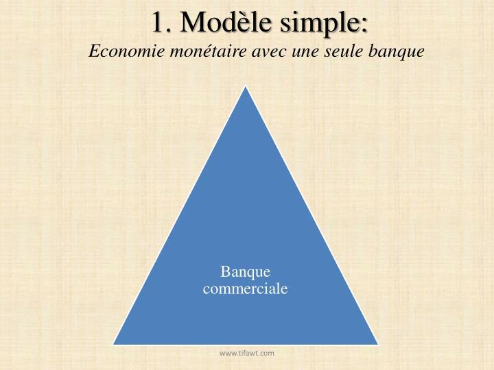 1. Modèle simple: