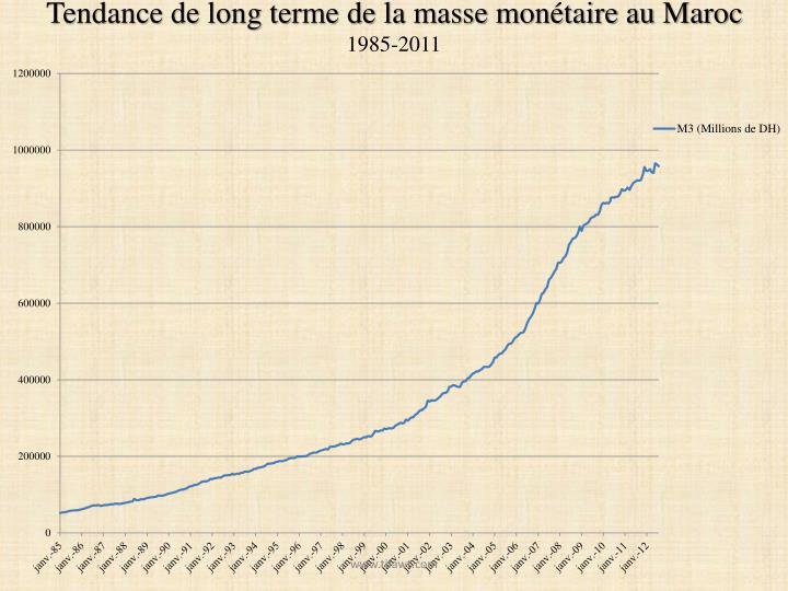 Tendance de long terme de la masse monétaire au Maroc