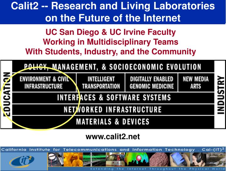 Calit2 -- Research and Living Laboratories