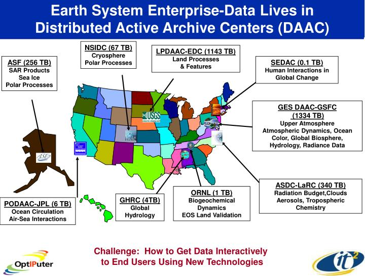 Earth system enterprise data lives in distributed active archive centers daac