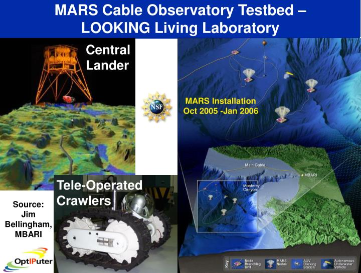 MARS Cable Observatory Testbed –