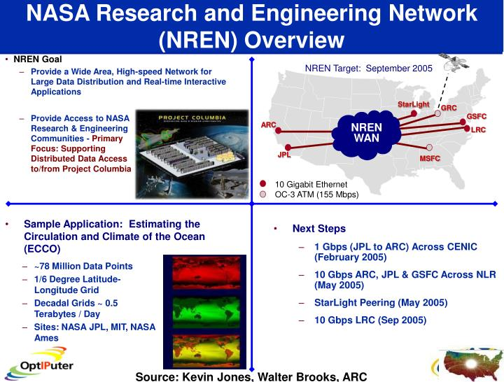 NASA Research and Engineering Network (NREN) Overview