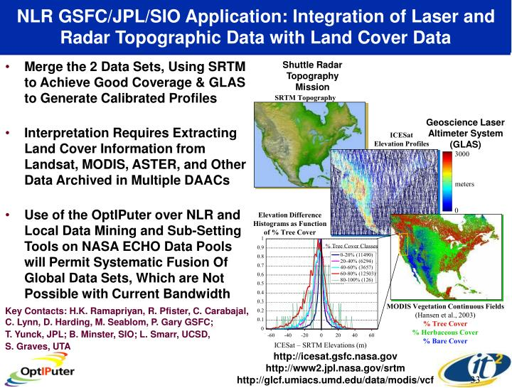 NLR GSFC/JPL/SIO Application: Integration of Laser and Radar Topographic Data with Land Cover Data