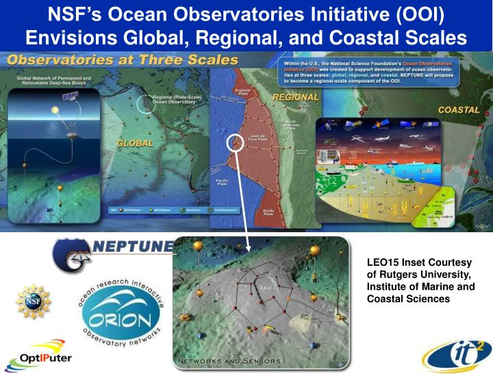 NSF's Ocean Observatories Initiative (OOI)