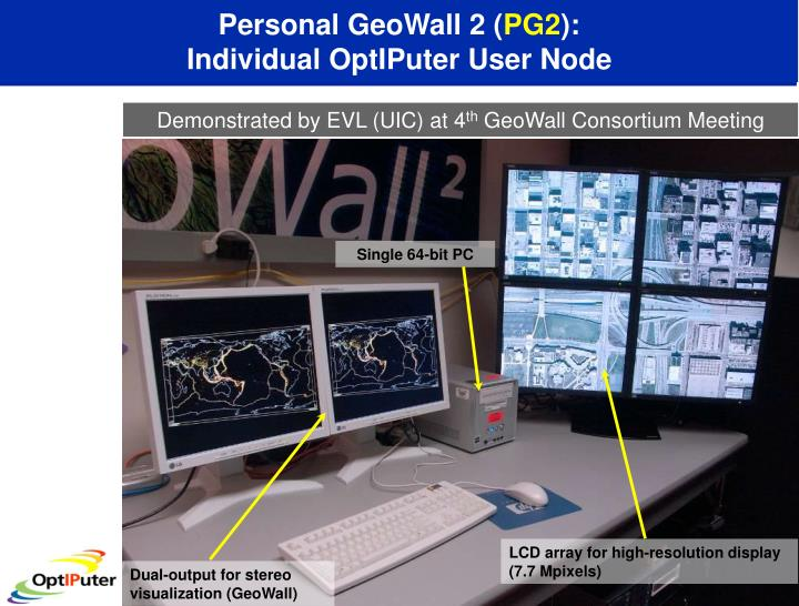 Personal GeoWall 2 (