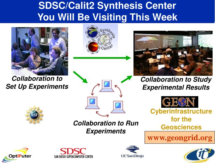 SDSC/Calit2 Synthesis Center
