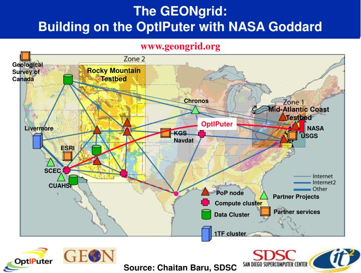 The GEONgrid: