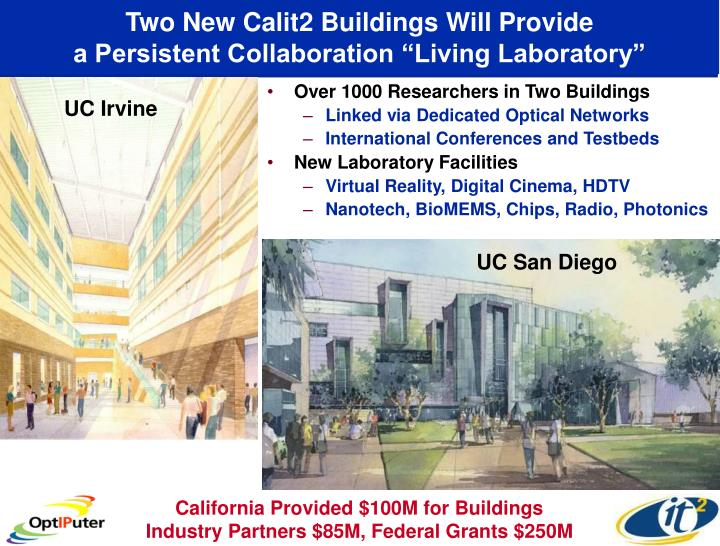 Two New Calit2 Buildings Will Provide