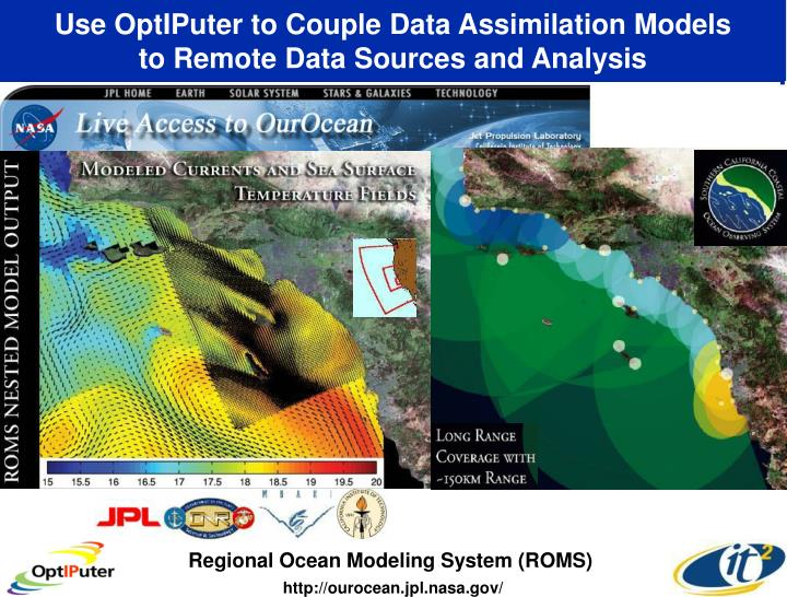 Use OptIPuter to Couple Data Assimilation Models