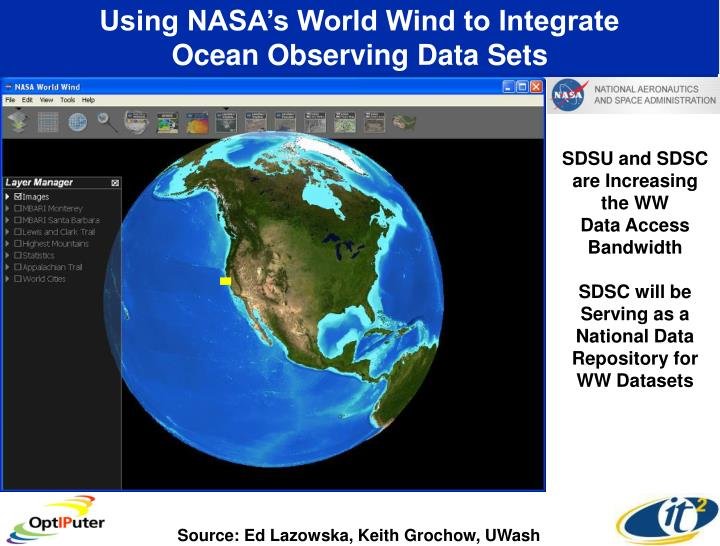Using NASA's World Wind to Integrate