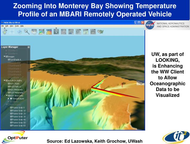 Zooming Into Monterey Bay Showing Temperature Profile of an MBARI Remotely Operated Vehicle